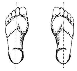 voeten: belangrijk in tai chi & qigong